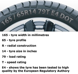 Tire Size Meaning >> Victoria Tyres Tyres Explained